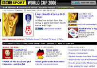 BBC World Cup Website Woos Football Fans