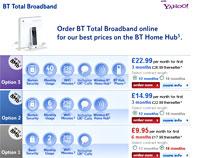 BT Broadband Hits 10m Connections