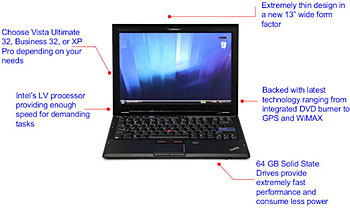Lenovo X300 Series Ultralight Thinkpad Leaked