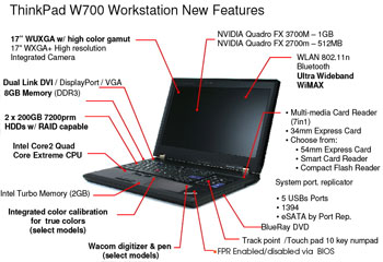 Lenovo's ThinkPad W700 Packs Onboard Digitiser And Colour Calibration