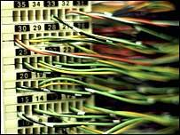 Backgrounder on Local Loop Unbundling in the UK Pt 2