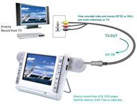MobiBox MP410 Digital Video Recorder/Player