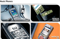 Mobile Music Phones Outsell MP3 Players