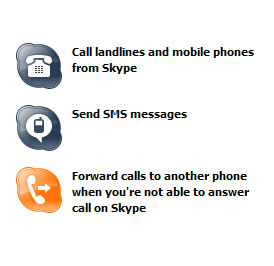Skype-Out Gets Caller-ID - In Some Countries