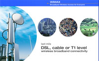 WiMAX Cuddle Between Sprint And Intel