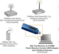 Trendnet Wi-Fi and 512MB Flash Memory Combo with HotSpot Detector