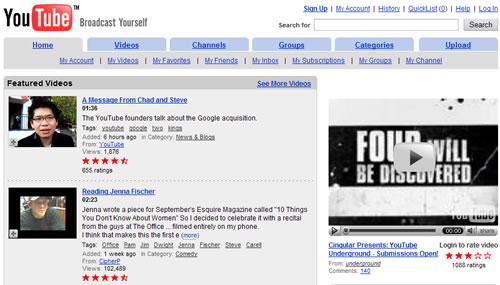 Yes, Google Buying YouTube: YouGleTube? GoogleTube?