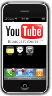 YouTube On iPhone: H.284 Encoded